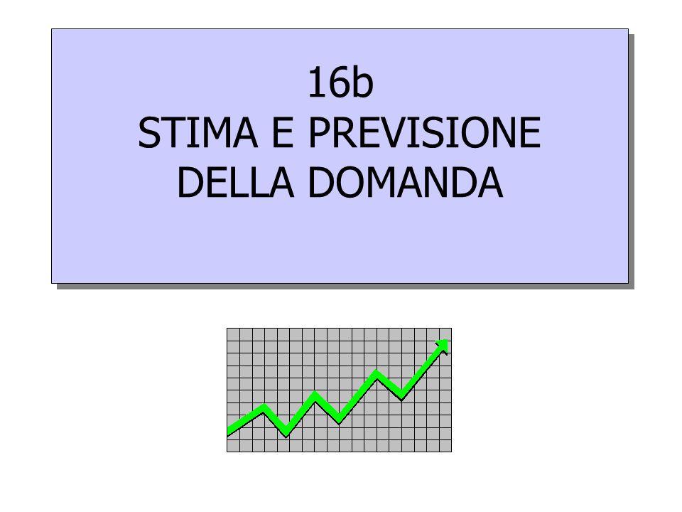 16b STIMA E PREVISIONE DELLA DOMANDA