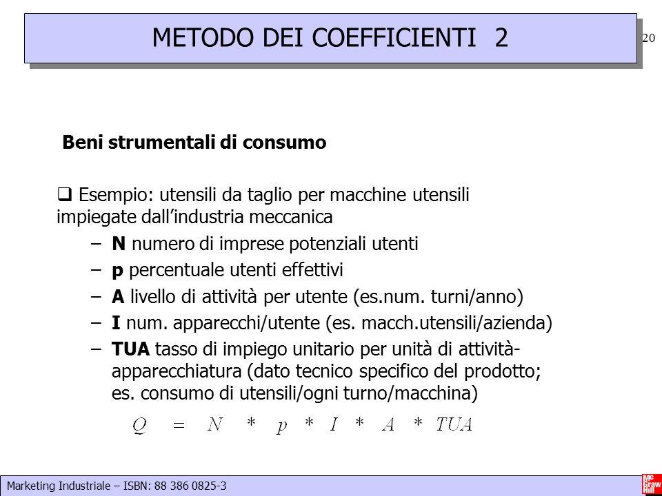 Marketing Industriale – ISBN: 88 386 0825-3 20 Beni strumentali di consumo  Esempio: utensili da taglio per macchine utensili impiegate dall'industri