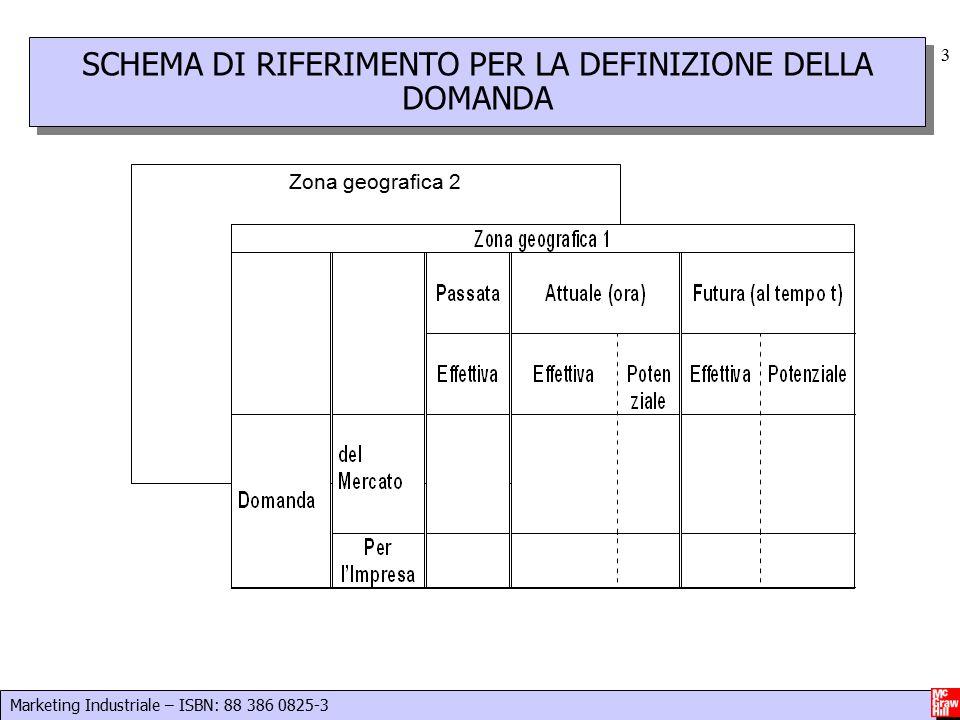 Marketing Industriale – ISBN: 88 386 0825-3 3 Zona geografica 2 SCHEMA DI RIFERIMENTO PER LA DEFINIZIONE DELLA DOMANDA