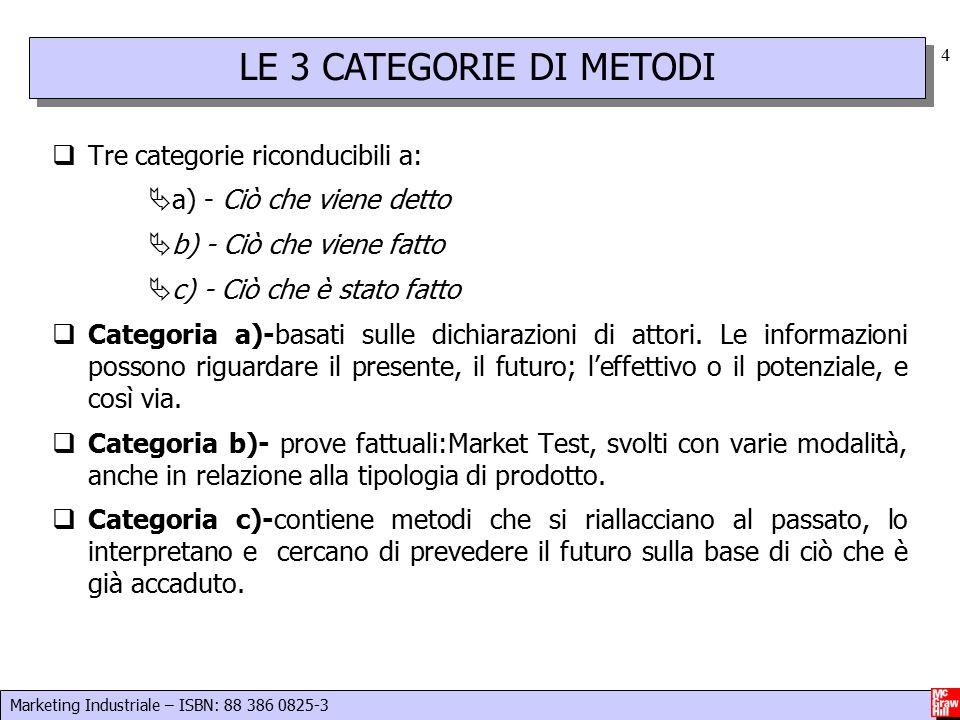 Marketing Industriale – ISBN: 88 386 0825-3 4  Tre categorie riconducibili a:  a) - Ciò che viene detto  b) - Ciò che viene fatto  c) - Ciò che è