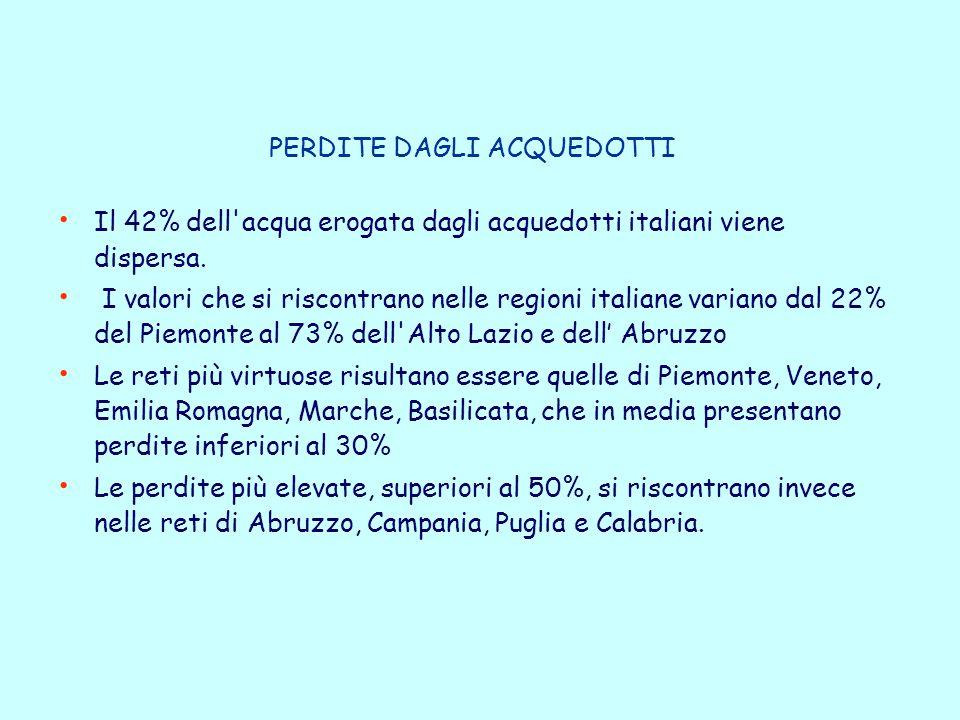 PERDITE DAGLI ACQUEDOTTI Il 42% dell acqua erogata dagli acquedotti italiani viene dispersa.
