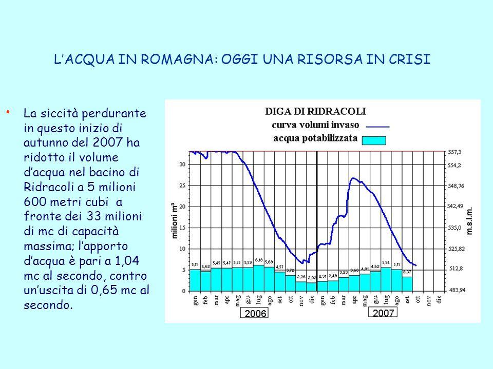 La siccità perdurante in questo inizio di autunno del 2007 ha ridotto il volume d'acqua nel bacino di Ridracoli a 5 milioni 600 metri cubi a fronte dei 33 milioni di mc di capacità massima; l'apporto d'acqua è pari a 1,04 mc al secondo, contro un'uscita di 0,65 mc al secondo.