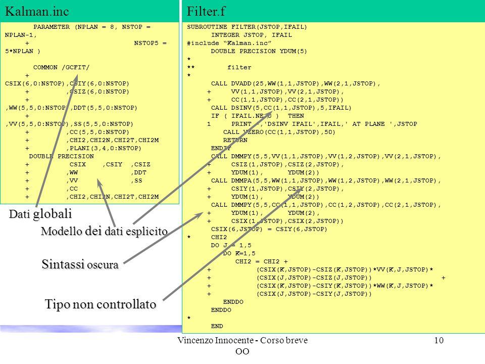 Vincenzo Innocente - Corso breve OO 10 PARAMETER (NPLAN = 8, NSTOP = NPLAN-1, + NSTOP5 = 5*NPLAN ) COMMON /GCFIT/ + CSIX(6,0:NSTOP),CSIY(6,0:NSTOP) +,