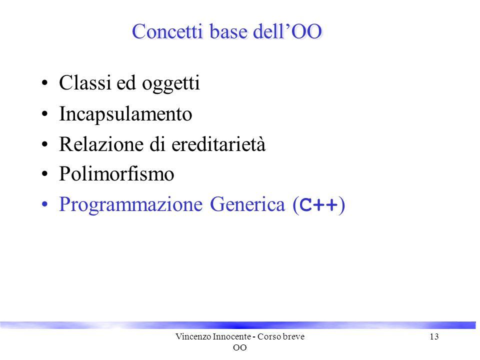 Vincenzo Innocente - Corso breve OO 13 Concetti base dell'OO Classi ed oggetti Incapsulamento Relazione di ereditarietà Polimorfismo Programmazione Ge