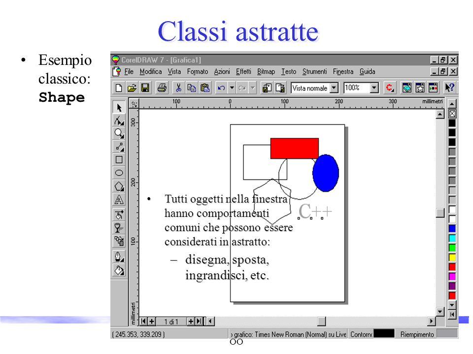 Vincenzo Innocente - Corso breve OO 21 Classi astratte Esempio classico: Shape Tutti oggetti nella finestra hanno comportamenti comuni che possono ess