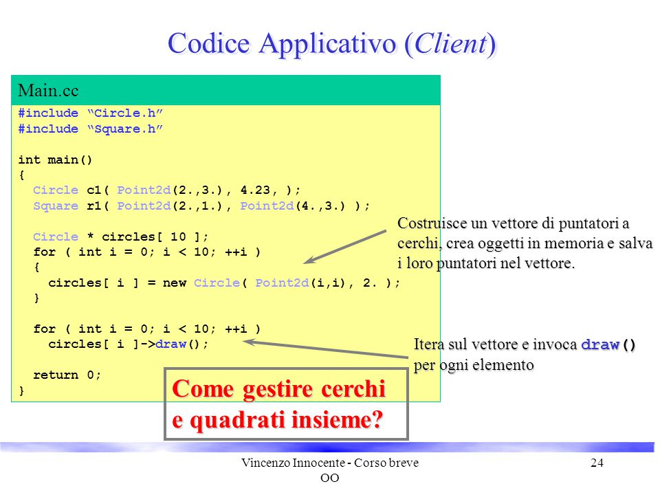 Vincenzo Innocente - Corso breve OO 24 Codice Applicativo (Client) #include Circle.h #include Square.h int main() { Circle c1( Point2d(2.,3.), 4.23, ); Square r1( Point2d(2.,1.), Point2d(4.,3.) ); Circle * circles[ 10 ]; for ( int i = 0; i < 10; ++i ) { circles[ i ] = new Circle( Point2d(i,i), 2.