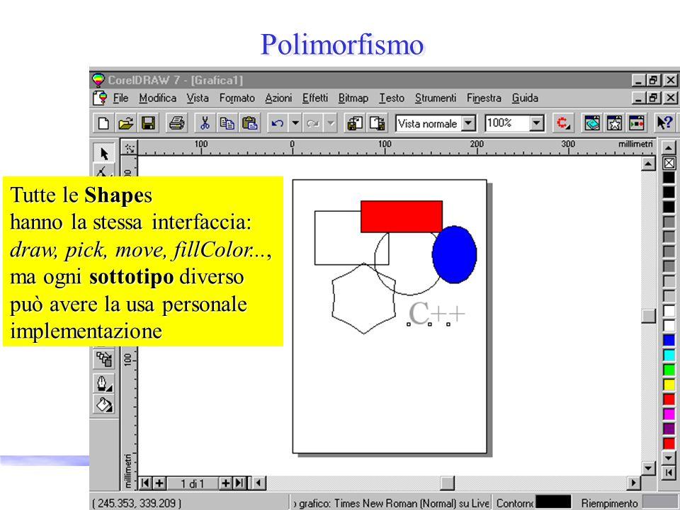 Vincenzo Innocente - Corso breve OO 25 Polimorfismo Tutte le Shapes hanno la stessa interfaccia: draw, pick, move, fillColor..., ma ogni sottotipo div