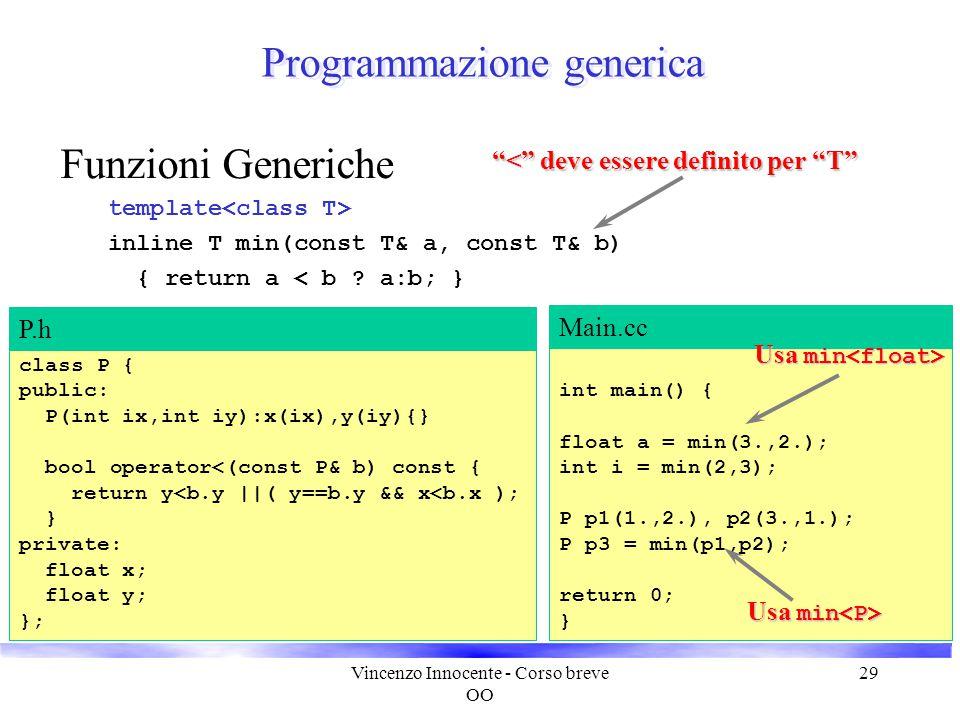 Vincenzo Innocente - Corso breve OO 29 Programmazione generica Funzioni Generiche template inline T min(const T& a, const T& b) { return a < b ? a:b;