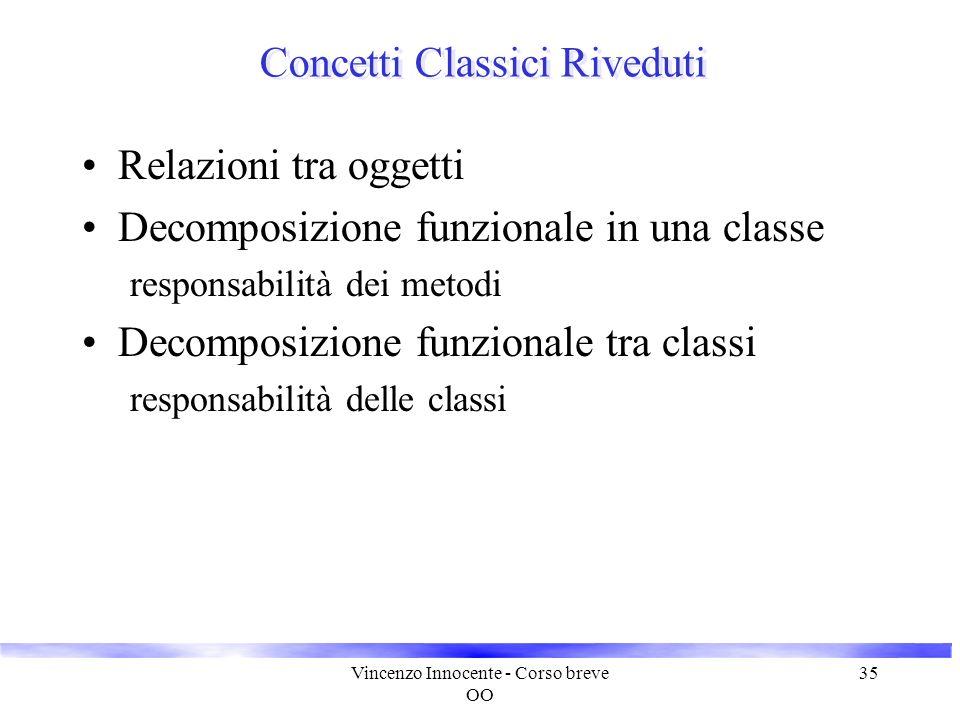 Vincenzo Innocente - Corso breve OO 35 Concetti Classici Riveduti Relazioni tra oggetti Decomposizione funzionale in una classe responsabilità dei met