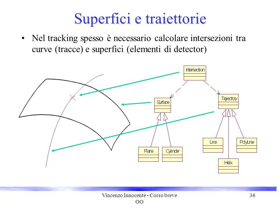 Vincenzo Innocente - Corso breve OO 36 Superfici e traiettorie Nel tracking spesso è necessario calcolare intersezioni tra curve (tracce) e superfici