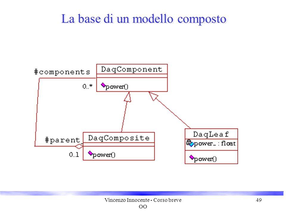 Vincenzo Innocente - Corso breve OO 49 La base di un modello composto