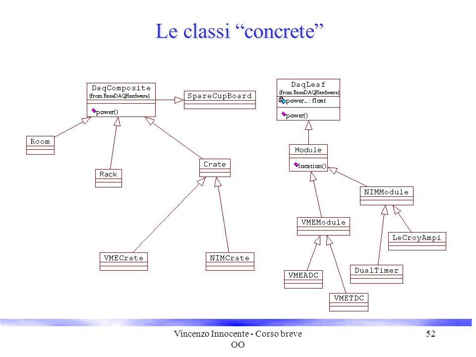 """Vincenzo Innocente - Corso breve OO 52 Le classi """"concrete"""""""