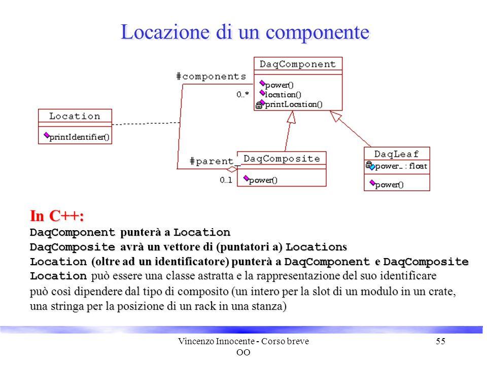 Vincenzo Innocente - Corso breve OO 55 Locazione di un componente In C++: DaqComponent punterà a Location DaqComposite avrà un vettore di (puntatori a