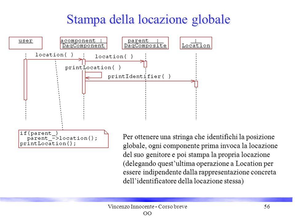 Vincenzo Innocente - Corso breve OO 56 Stampa della locazione globale Per ottenere una stringa che identifichi la posizione globale, ogni componente p