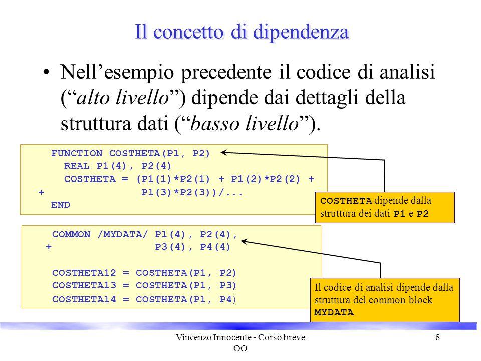 Vincenzo Innocente - Corso breve OO 8 COMMON /MYDATA/ P1(4), P2(4), + P3(4), P4(4) COSTHETA12 = COSTHETA(P1, P2) COSTHETA13 = COSTHETA(P1, P3) COSTHET