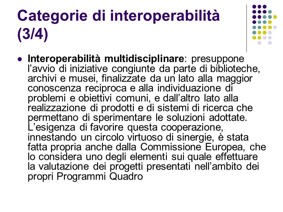 Categorie di interoperabilità (3/4) Interoperabilità multidisciplinare: presuppone l'avvio di iniziative congiunte da parte di biblioteche, archivi e