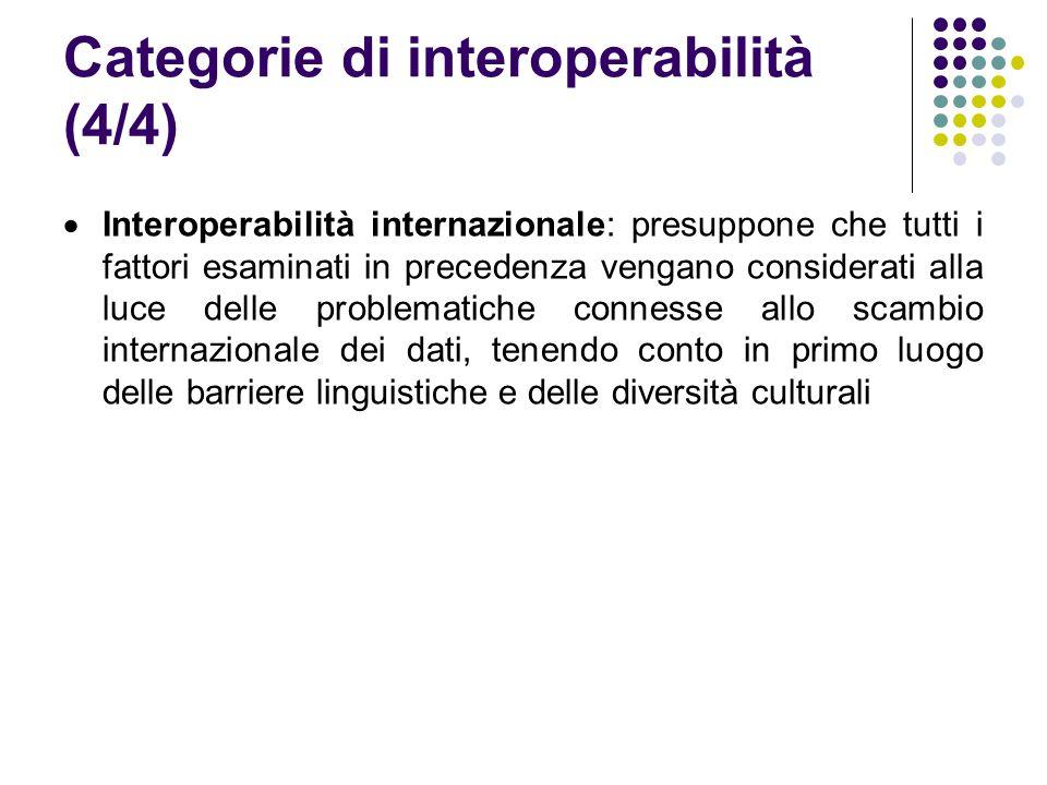 Categorie di interoperabilità (4/4)  Interoperabilità internazionale: presuppone che tutti i fattori esaminati in precedenza vengano considerati alla