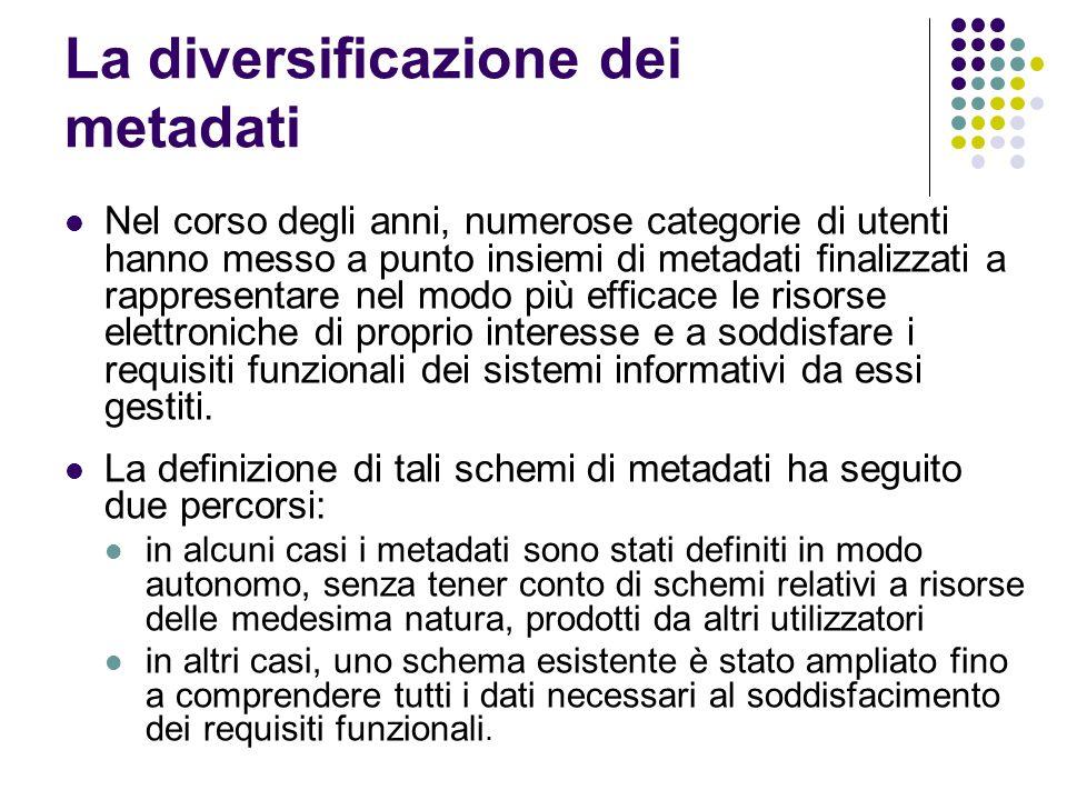 La diversificazione dei metadati Nel corso degli anni, numerose categorie di utenti hanno messo a punto insiemi di metadati finalizzati a rappresentar