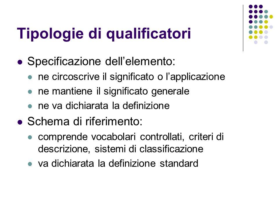 Tipologie di qualificatori Specificazione dell'elemento: ne circoscrive il significato o l'applicazione ne mantiene il significato generale ne va dich
