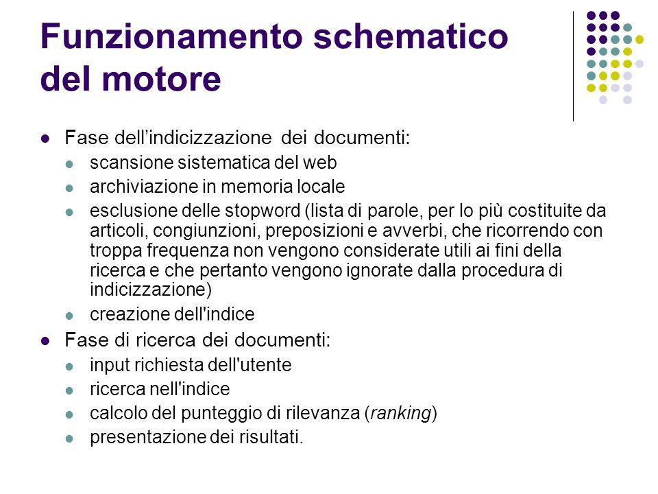 Funzionamento schematico deI motore Fase dell'indicizzazione dei documenti: scansione sistematica del web archiviazione in memoria locale esclusione d