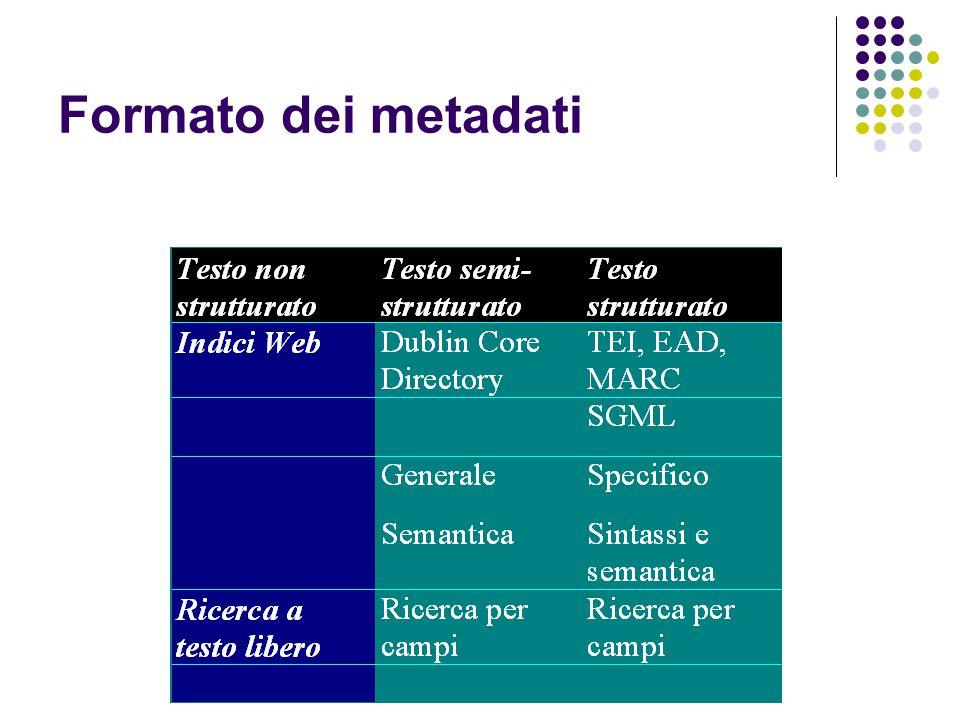Formato dei metadati