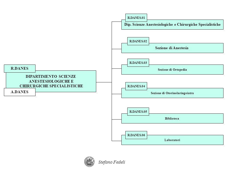 DIPARTIMENTO SCIENZE ANESTESIOLOGICHE E CHIRURGICHE SPECIALISTICHE A.DANES Dip.