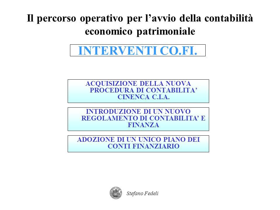 Il percorso operativo per l'avvio della contabilità economico patrimoniale INTERVENTI CO.AN.