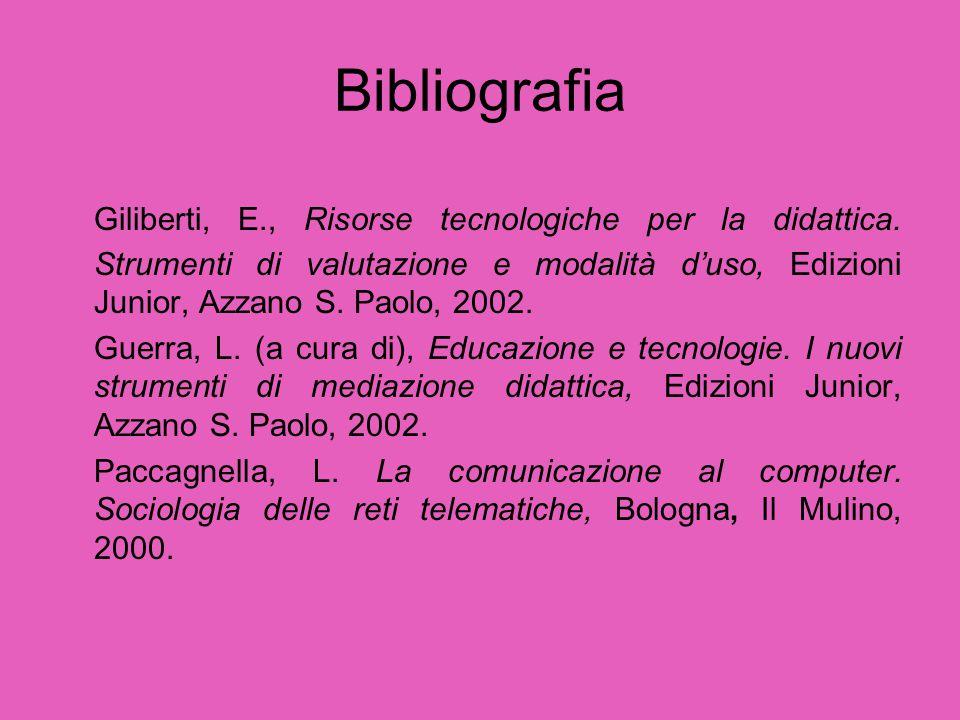 Bibliografia Giliberti, E., Risorse tecnologiche per la didattica.