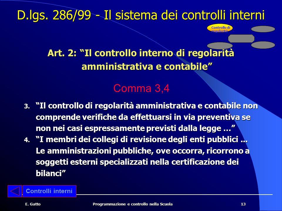 14E.GattoProgrammazione e controllo nella Scuola Il modello del controllo di R.N.