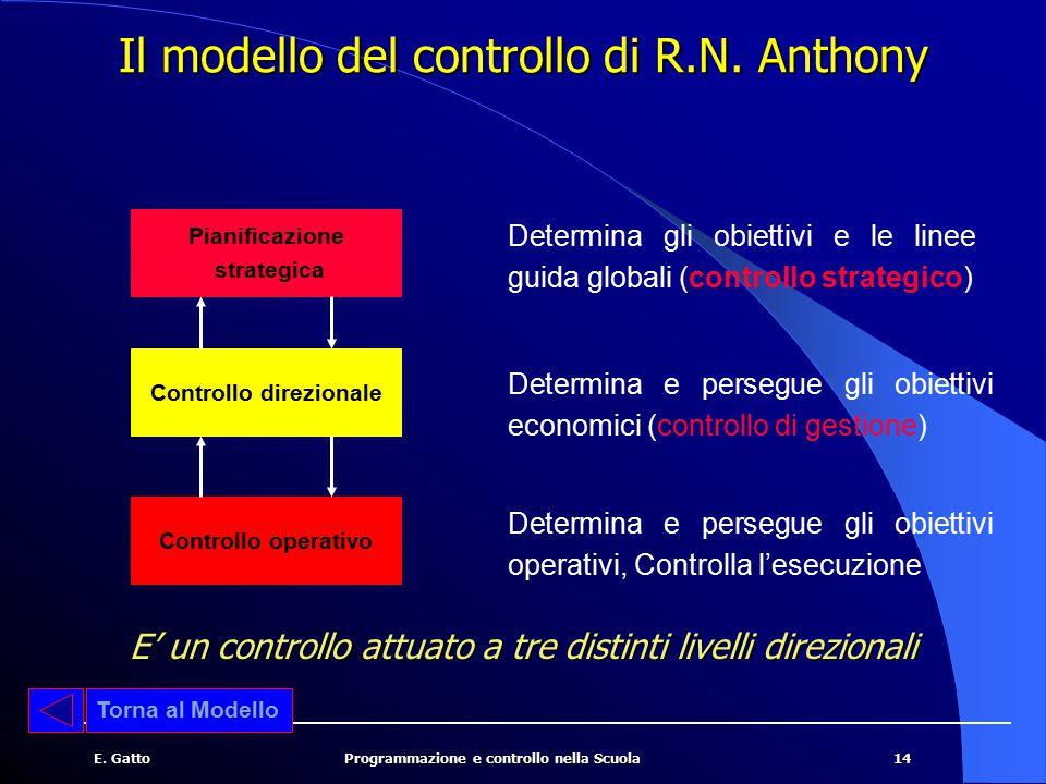 14E. GattoProgrammazione e controllo nella Scuola Il modello del controllo di R.N. Anthony E' un controllo attuato a tre distinti livelli direzionali