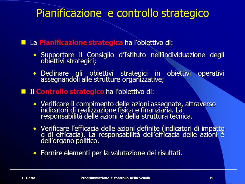 19E. GattoProgrammazione e controllo nella Scuola Pianificazione e controllo strategico La Pianificazione strategica ha l'obiettivo di: La Pianificazi