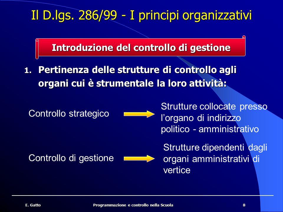 9E.GattoProgrammazione e controllo nella Scuola D.lgs.