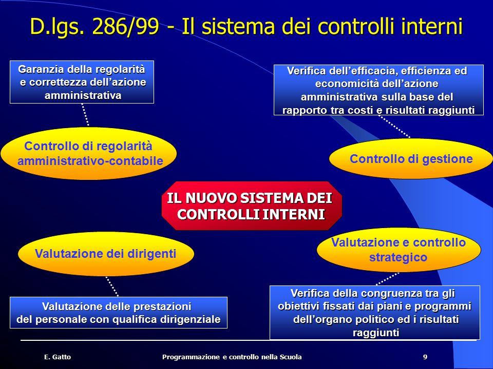 10E.GattoProgrammazione e controllo nella Scuola Art.