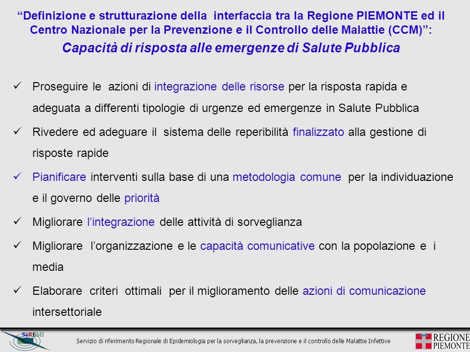 """Servizio di riferimento Regionale di Epidemiologia per la sorveglianza, la prevenzione e il controllo delle Malattie Infettive """"Definizione e struttur"""