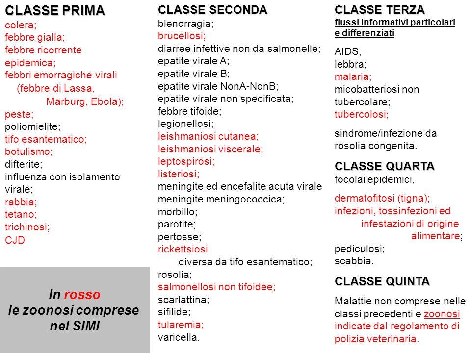CLASSE PRIMA CLASSE PRIMA colera; febbre gialla; febbre ricorrente epidemica; febbri emorragiche virali (febbre di Lassa, Marburg, Ebola); peste; poli