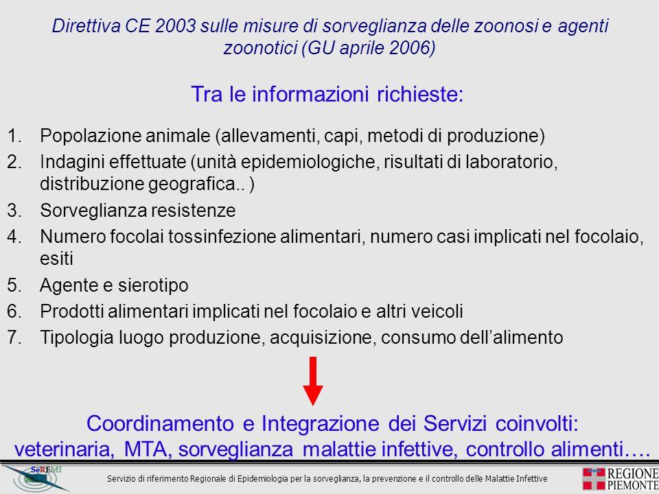 Servizio di riferimento Regionale di Epidemiologia per la sorveglianza, la prevenzione e il controllo delle Malattie Infettive Direttiva CE 2003 sulle