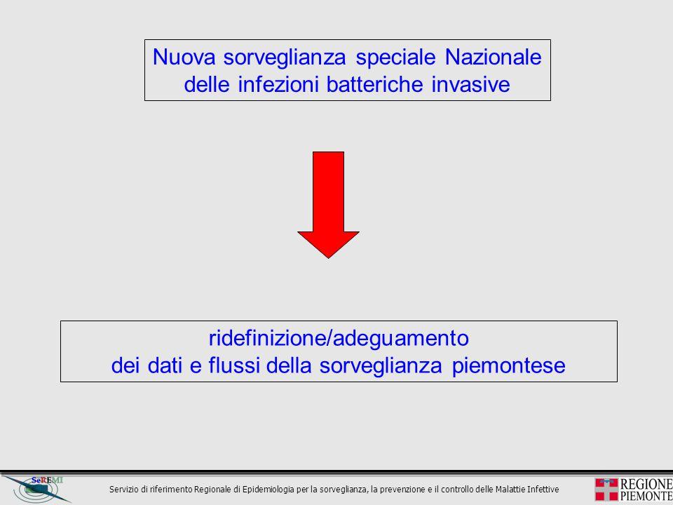 Nuova sorveglianza speciale Nazionale delle infezioni batteriche invasive ridefinizione/adeguamento dei dati e flussi della sorveglianza piemontese