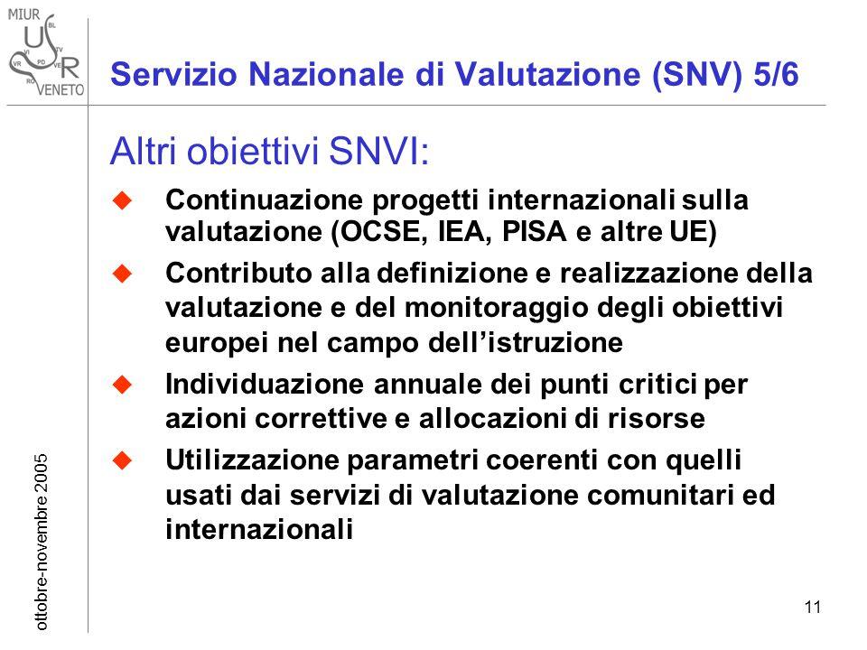 ottobre-novembre 2005 11 Altri obiettivi SNVI:  Continuazione progetti internazionali sulla valutazione (OCSE, IEA, PISA e altre UE)  Contributo alla definizione e realizzazione della valutazione e del monitoraggio degli obiettivi europei nel campo dell'istruzione  Individuazione annuale dei punti critici per azioni correttive e allocazioni di risorse  Utilizzazione parametri coerenti con quelli usati dai servizi di valutazione comunitari ed internazionali Servizio Nazionale di Valutazione (SNV) 5/6