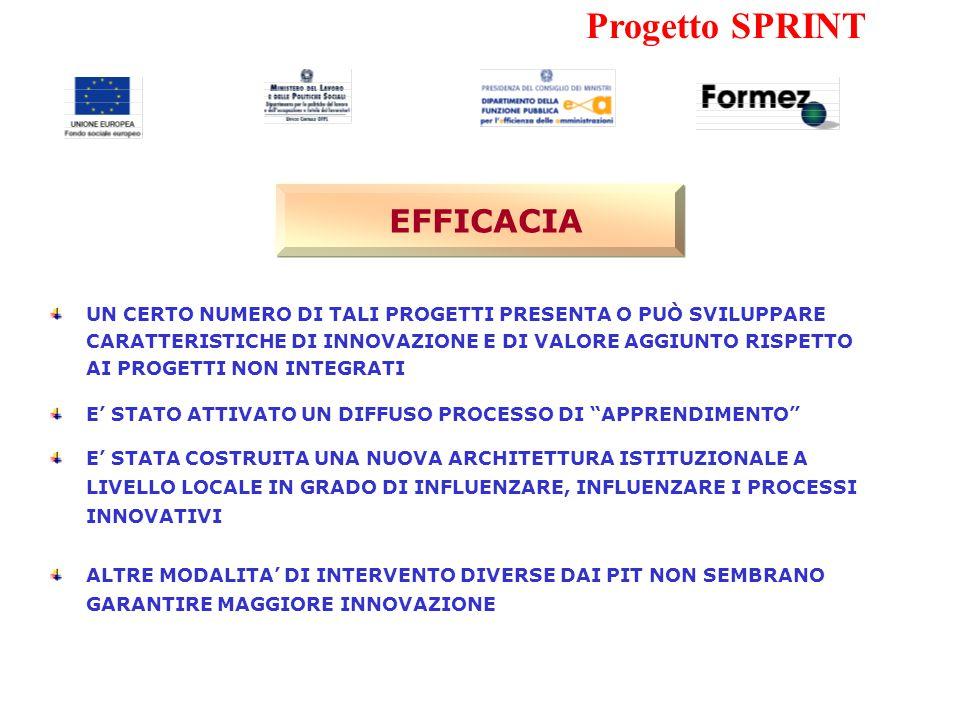 Progetto SPRINT 1.PIT PROGETTI DI SVILUPPO (IDEA FORZA + RETE DEGLI ATTORI + CAPACITÀ TECNICA ADEGUATA) 2.PIT CONTENITORE DI PROGETTI ASSEMBLATI, NON CONNESSI, SINGOLARMENTE AMMISSIBILI AI FS: PRIVI DI IDEA FORZA, COALIZIONE SENZA INTERAZIONE, CAPACITÀ TECNICA LIMITATA UNA PRIMA IPOTESI DI TASSONOMIA DEI PIT