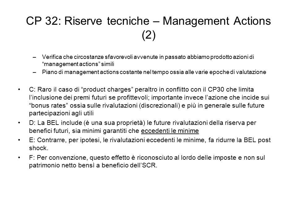 """CP 32: Riserve tecniche – Management Actions (2) –Verifica che circostanze sfavorevoli avvenute in passato abbiamo prodotto azioni di """"management acti"""