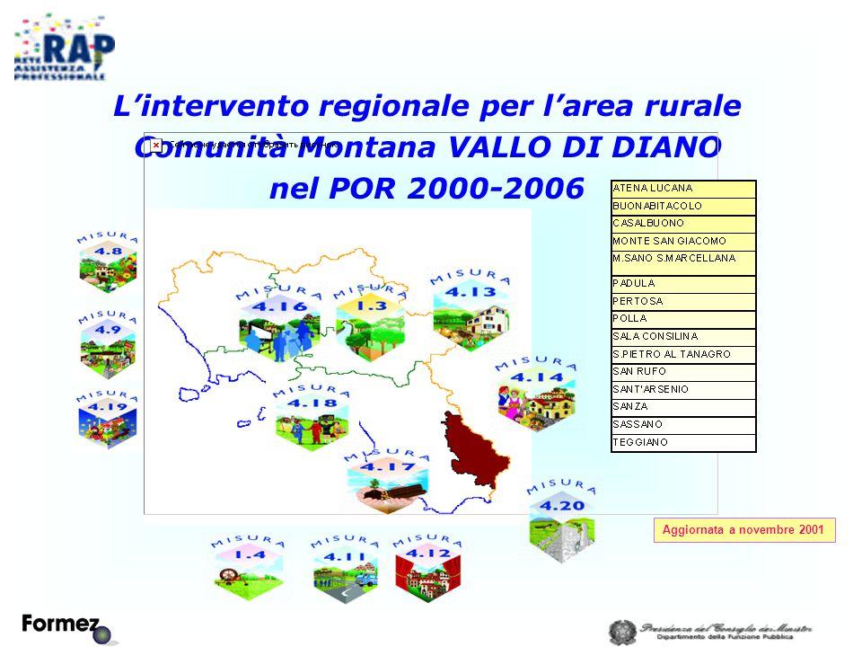 L'intervento regionale per l'area rurale Comunità Montana VALLO DI DIANO nel POR 2000-2006 Aggiornata a novembre 2001