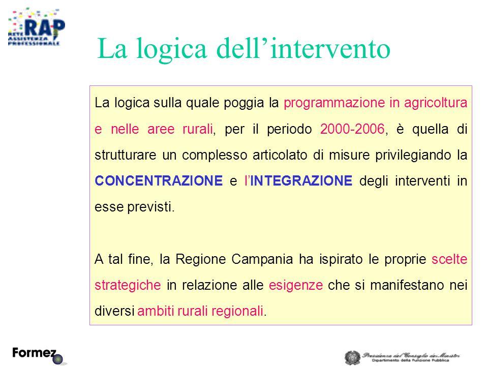 La logica dell'intervento La logica sulla quale poggia la programmazione in agricoltura e nelle aree rurali, per il periodo 2000-2006, è quella di strutturare un complesso articolato di misure privilegiando la CONCENTRAZIONE e l'INTEGRAZIONE degli interventi in esse previsti.