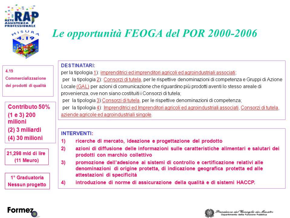 Le opportunità FEOGA del POR 2000-2006 DESTINATARI: per la tipologia 1): imprenditrici ed imprenditori agricoli ed agroindustriali associati;  per la tipologia 2): Consorzi di tutela, per le rispettive denominazioni di competenza e Gruppi di Azione Locale (GAL) per azioni di comunicazione che riguardino più prodotti aventi lo stesso areale di provenienza, ove non siano costituiti i Consorzi di tutela;  per la tipologia 3):Consorzi di tutela, per le rispettive denominazioni di competenza;  per la tipologia 4): Imprenditrici ed Imprenditori agricoli ed agroindustriali associati, Consorzi di tutela, aziende agricole ed agroindustriali singole.