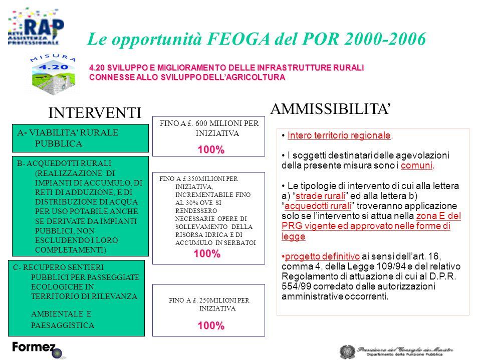 4.20 SVILUPPO E MIGLIORAMENTO DELLE INFRASTRUTTURE RURALI CONNESSE ALLO SVILUPPO DELL'AGRICOLTURA INTERVENTI AMMISSIBILITA' Intero territorio regionale.