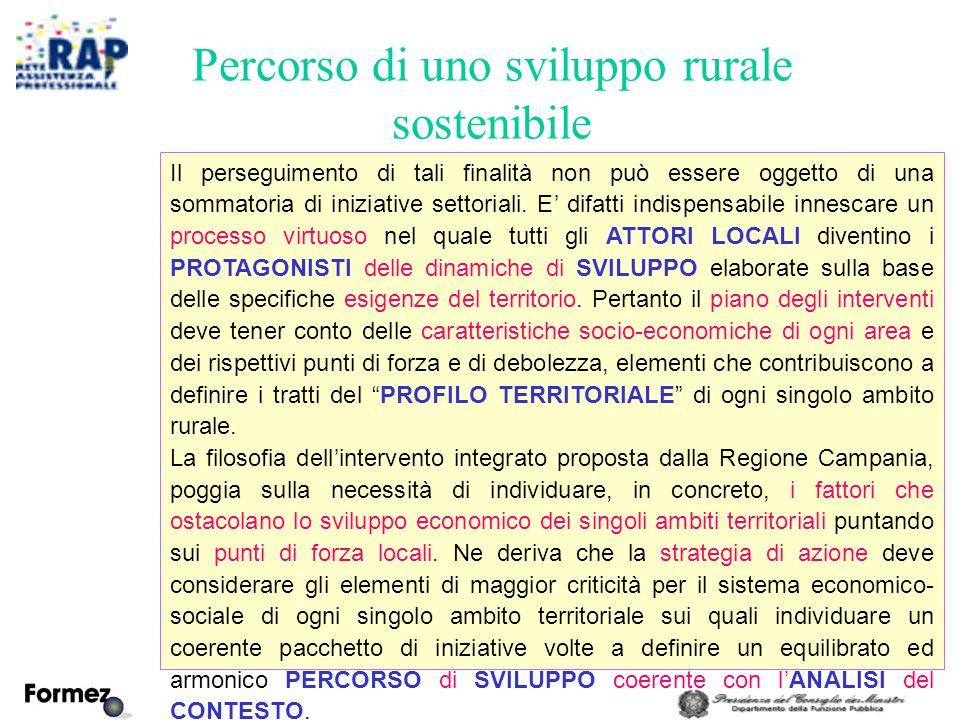 Percorso di uno sviluppo rurale sostenibile Il perseguimento di tali finalità non può essere oggetto di una sommatoria di iniziative settoriali.