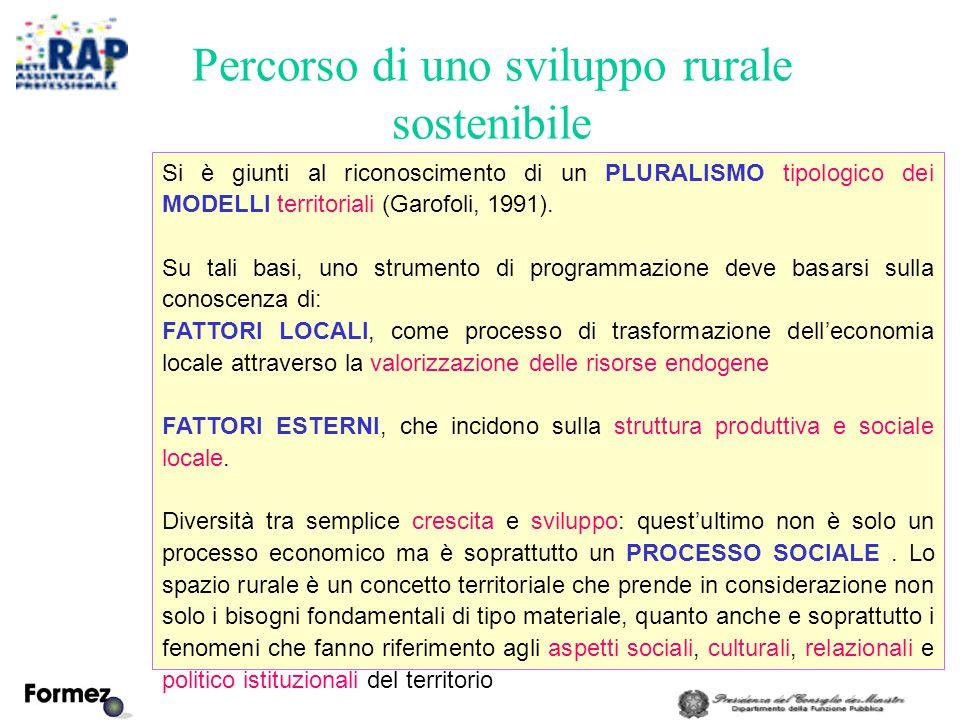 Percorso di uno sviluppo rurale sostenibile Si è giunti al riconoscimento di un PLURALISMO tipologico dei MODELLI territoriali (Garofoli, 1991).