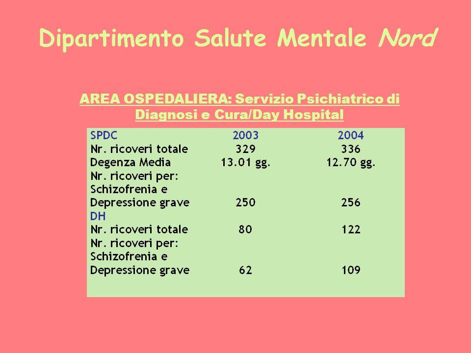 Dipartimento Salute Mentale Nord AREA OSPEDALIERA: Servizio Psichiatrico di Diagnosi e Cura/Day Hospital