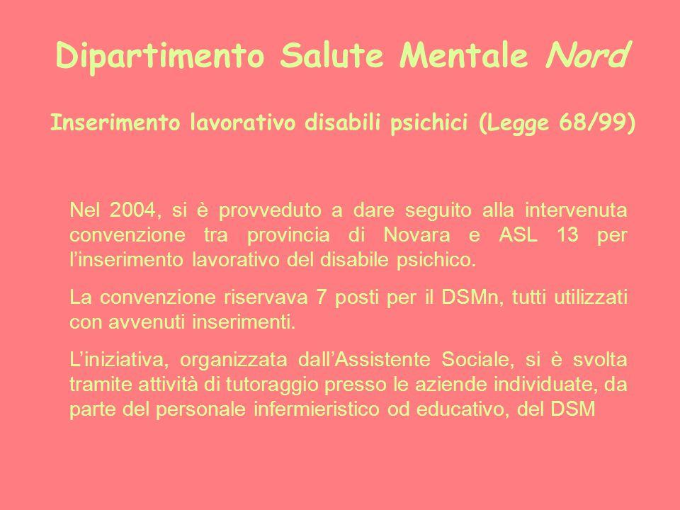 Dipartimento Salute Mentale Nord Inserimento lavorativo disabili psichici (Legge 68/99) Nel 2004, si è provveduto a dare seguito alla intervenuta convenzione tra provincia di Novara e ASL 13 per l'inserimento lavorativo del disabile psichico.