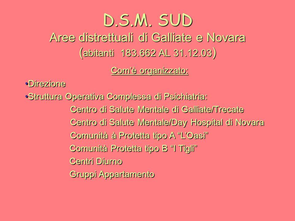 D.S.M.
