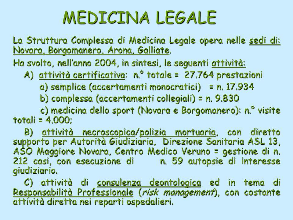 MEDICINA LEGALE La Struttura Complessa di Medicina Legale opera nelle sedi di: Novara, Borgomanero, Arona, Galliate.